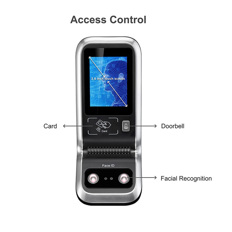 Fingerprint Identification Device Manufacturer