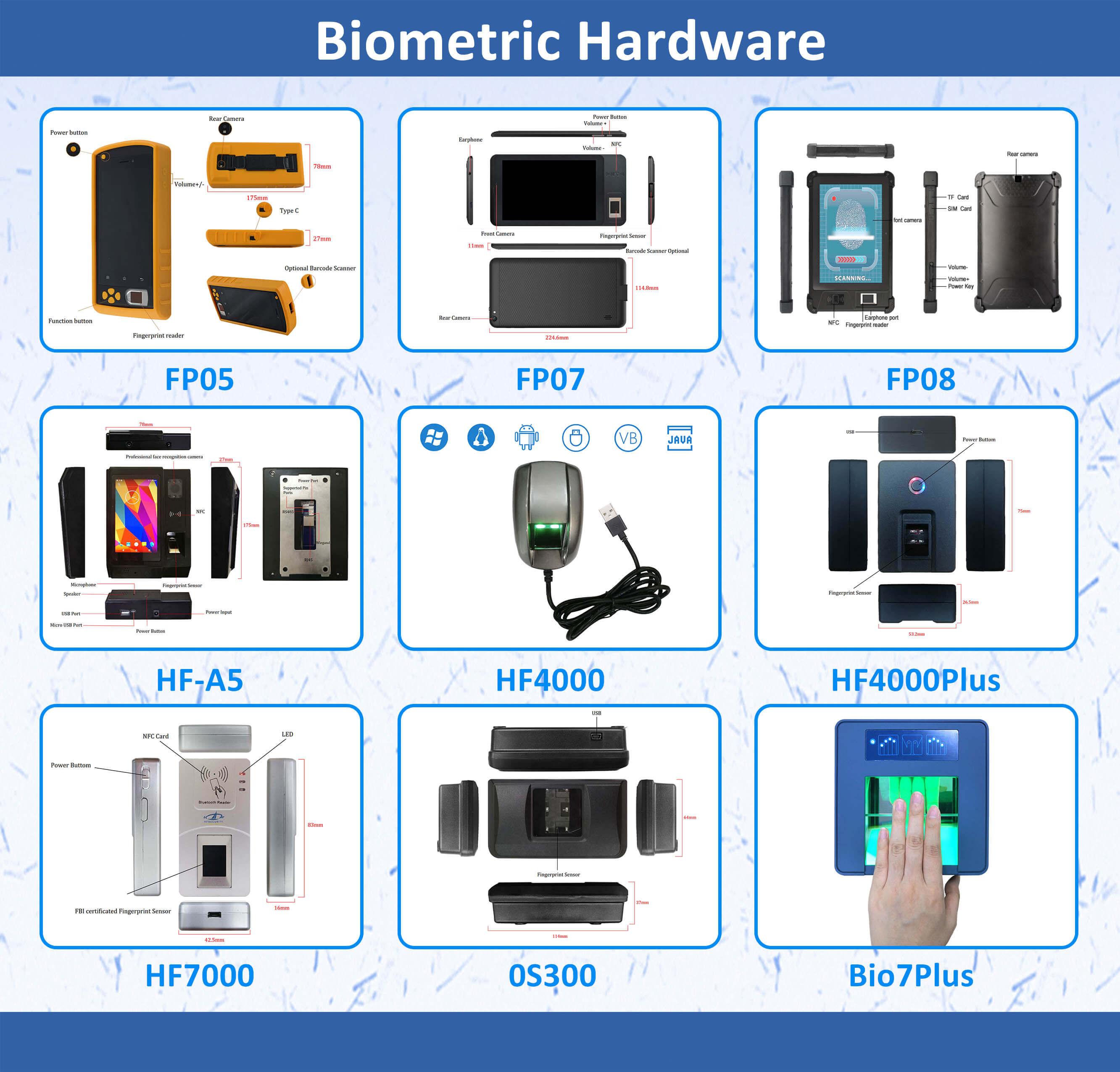 China Biometric Fingerpirnt Scanner Recognition manufacturer