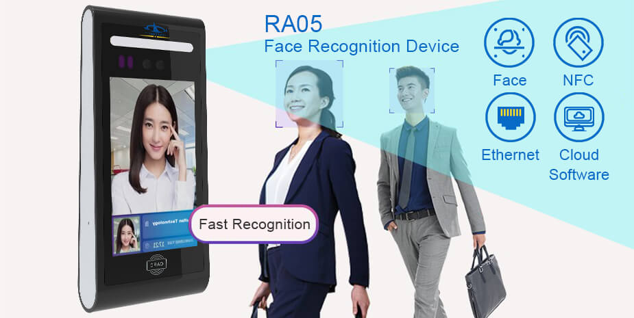 dynamic facial access control