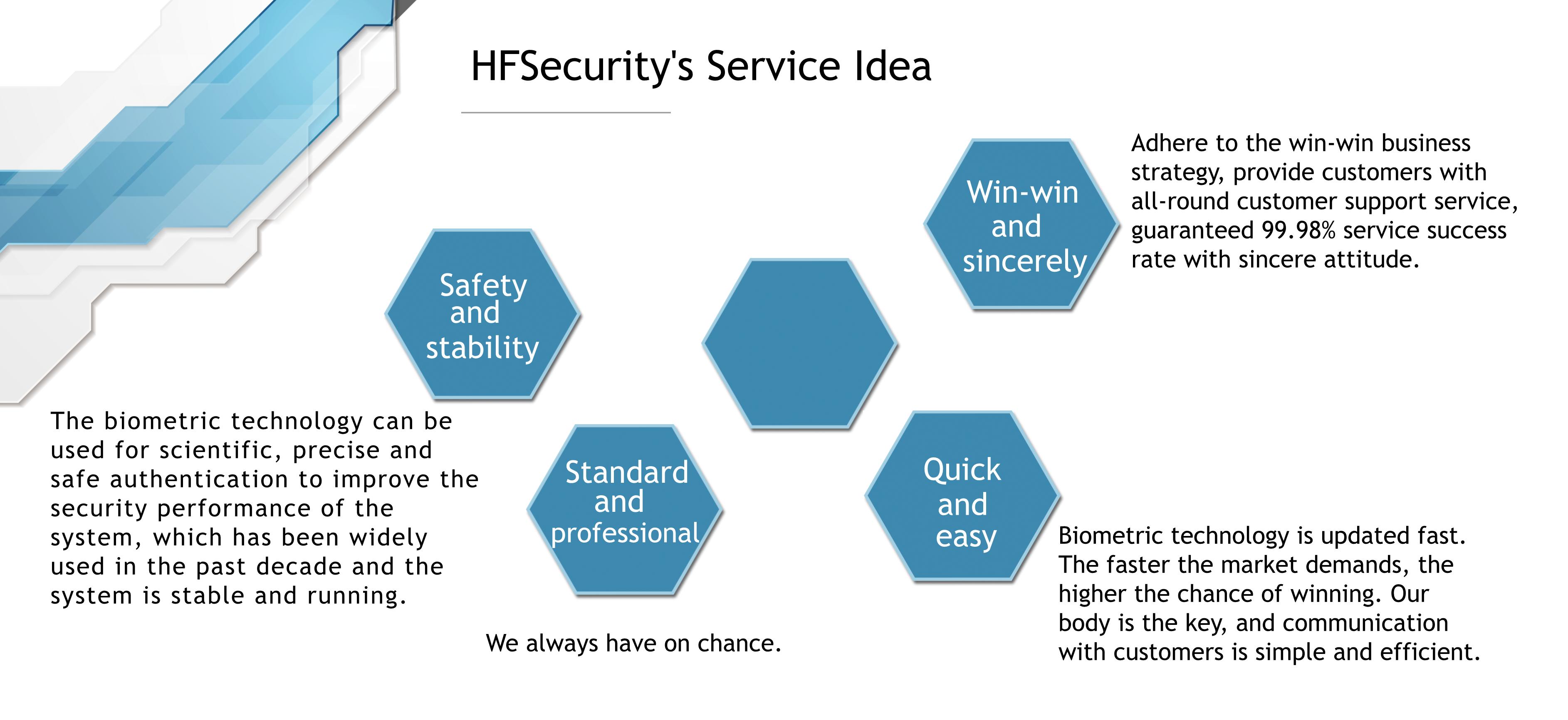 HFSecurity Idea