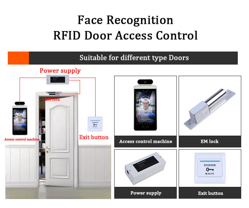 Face Recognition device for turnsite