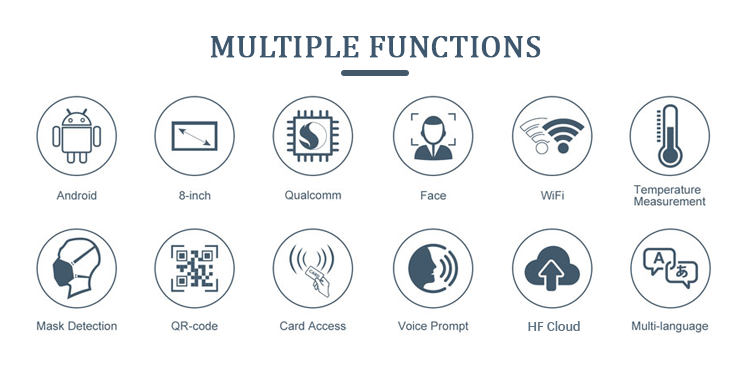 HFSecurity Face Recognition Function