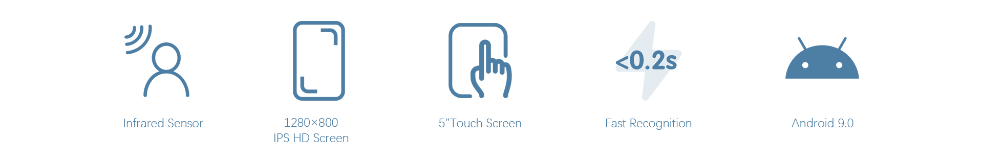fingerprint time attendance manual