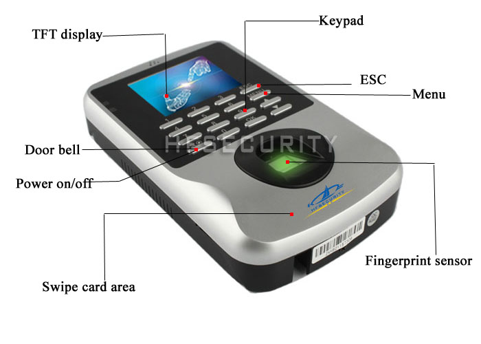 F2 Biometric Fingerprint Access Controler with access control cards