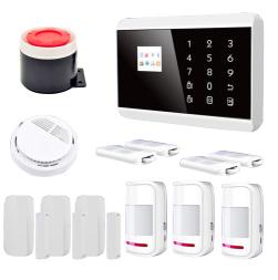 HF-8218-GSM Series - GSM alarm