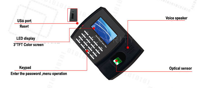 HF-U360 Multifunctional Easy Install Fingerprint Time Attendance Machine