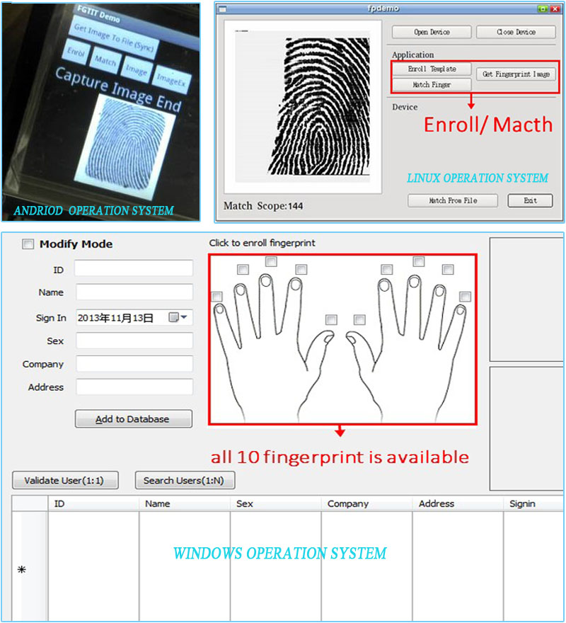 HF4000 C# Fingerprint Scanner with Android and Windows System
