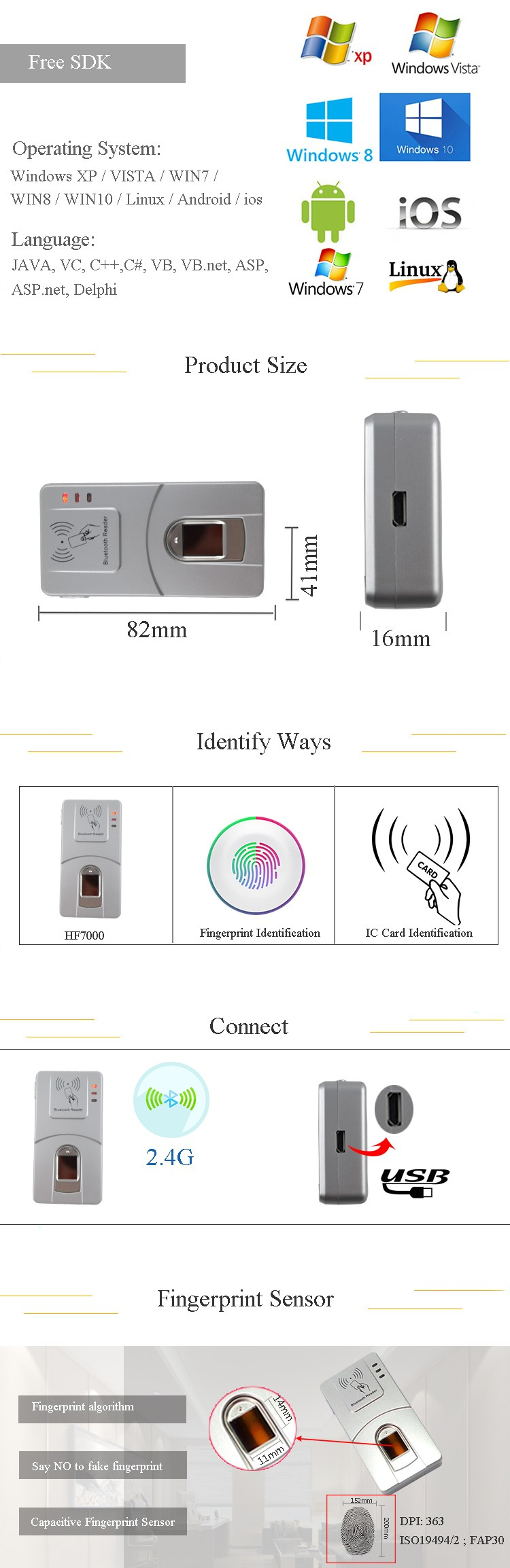 HF7000 IOS and Linux Fingerprint Scanner