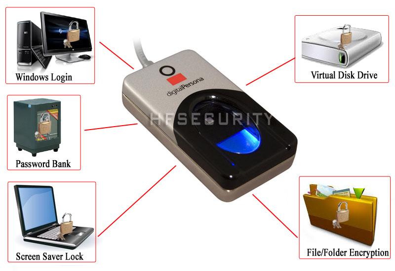 URU4500  Bluetooth Fingerprint Reader