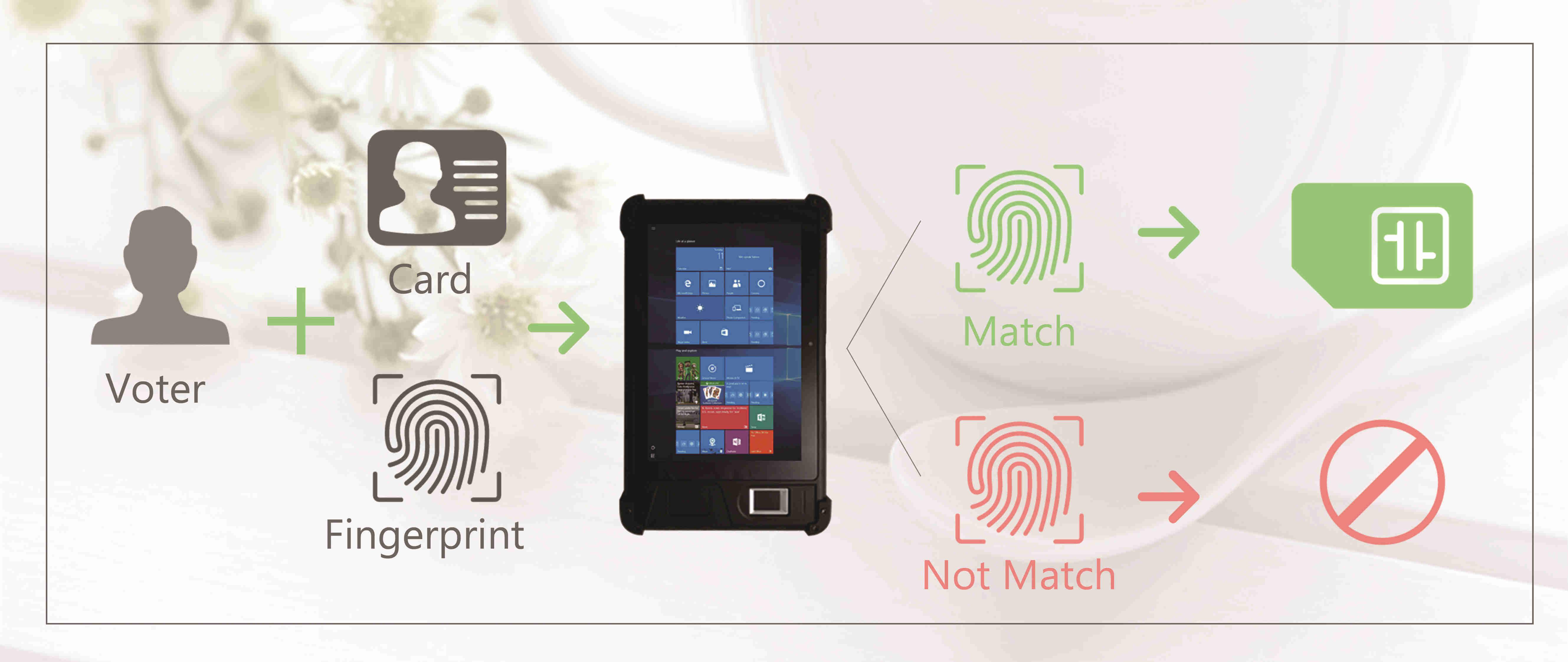 rugged windows fingerprint tablet FP08